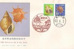 Japan 1988 Babylonia Astraea